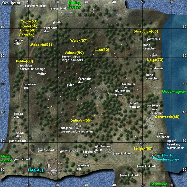 albion crafting guide dark age of camelot